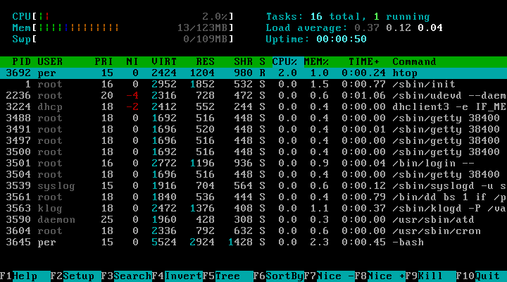 How-To: htop on FreeBSD 10