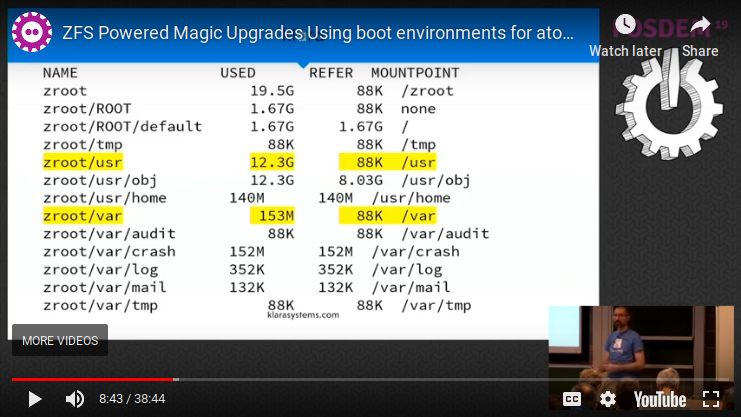 ZFS Powered Magic Upgrades