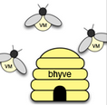 Using bhyve on FreeBSD