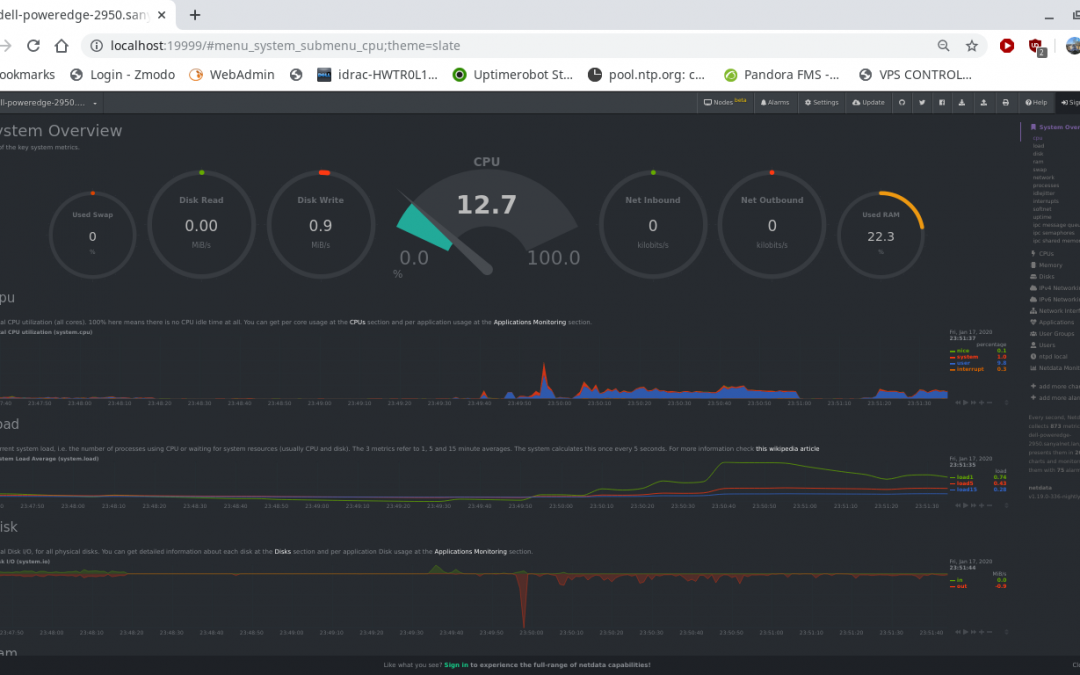 Netdata Cloud on FreeBSD: First Impressions by Supratim